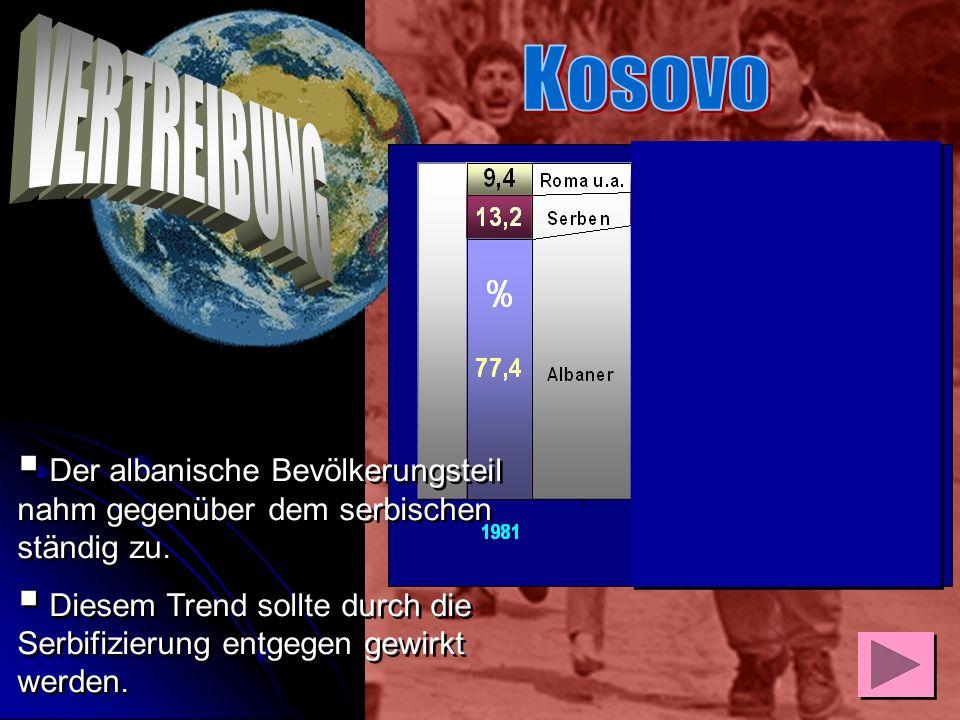 Kosovo VERTREIBUNG. % Der albanische Bevölkerungsteil nahm gegenüber dem serbischen ständig zu.