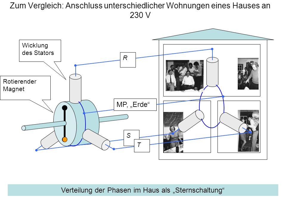 Wunderbar Das Drahtmagazin Uk Ideen - Der Schaltplan - greigo.com