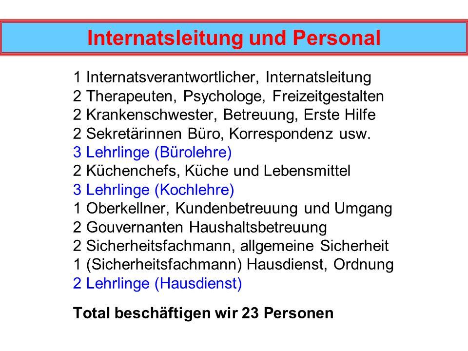 Internatsleitung und Personal