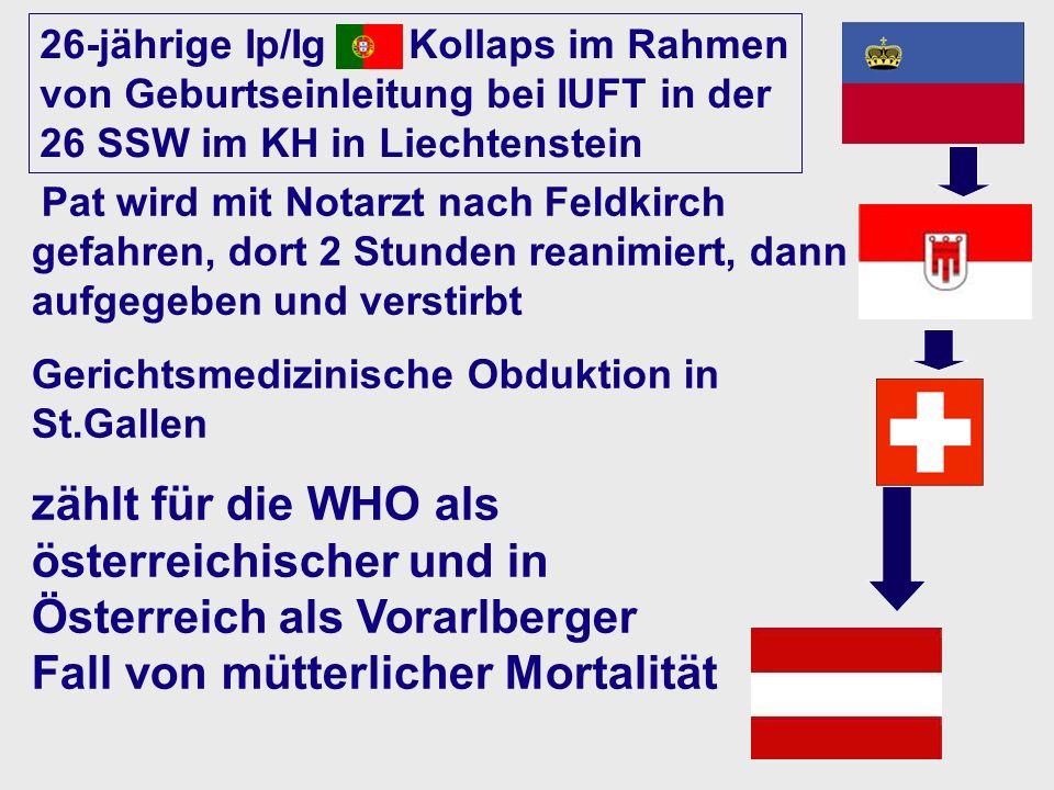 26-jährige Ip/Ig Kollaps im Rahmen von Geburtseinleitung bei IUFT in der 26 SSW im KH in Liechtenstein