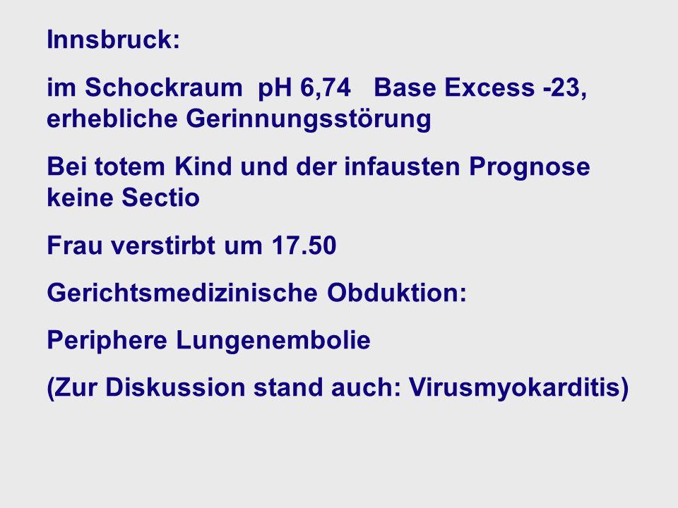 Innsbruck: im Schockraum pH 6,74 Base Excess -23, erhebliche Gerinnungsstörung. Bei totem Kind und der infausten Prognose keine Sectio.