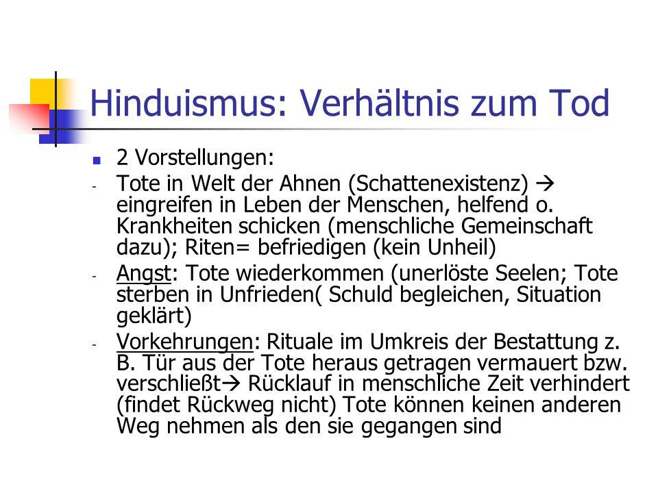 Hinduismus: Verhältnis zum Tod