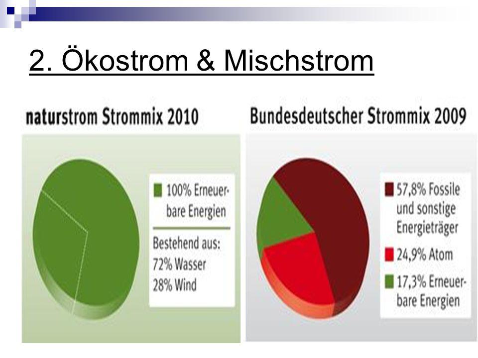 2. Ökostrom & Mischstrom