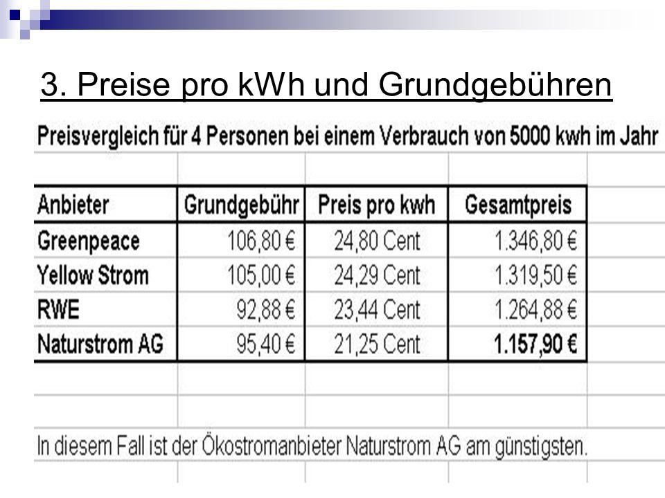 3. Preise pro kWh und Grundgebühren