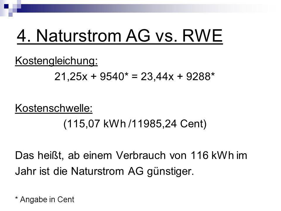 4. Naturstrom AG vs. RWE Kostengleichung: