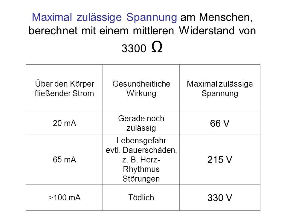 Maximal zulässige Spannung am Menschen, berechnet mit einem mittleren Widerstand von 3300 Ω