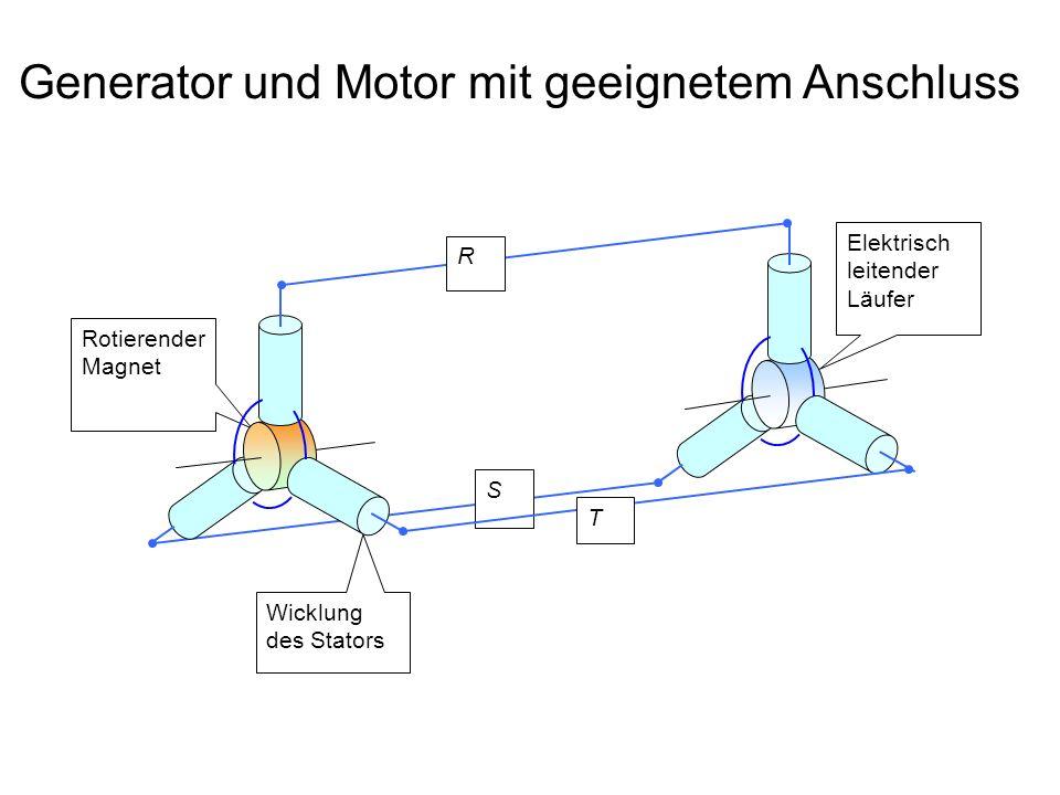 Generator und Motor mit geeignetem Anschluss
