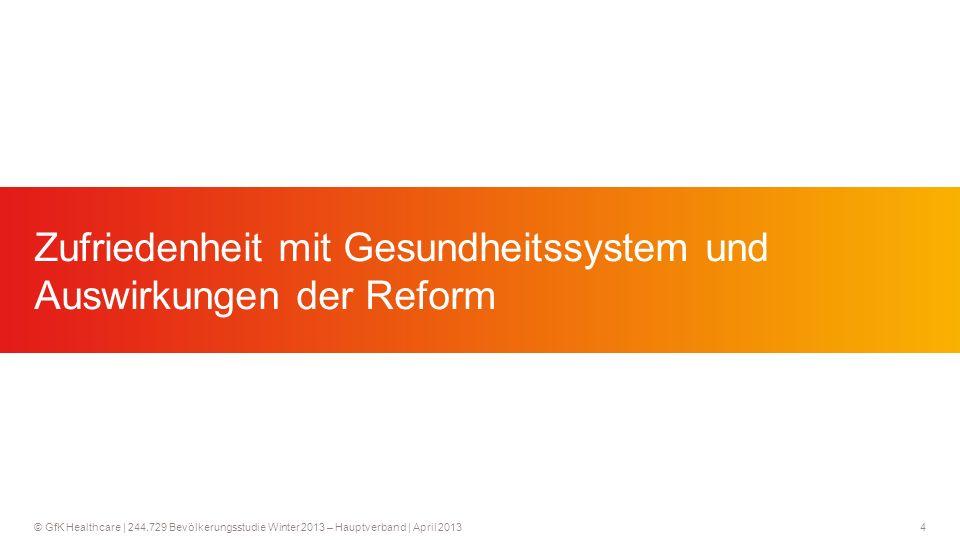 Zufriedenheit mit Gesundheitssystem und Auswirkungen der Reform