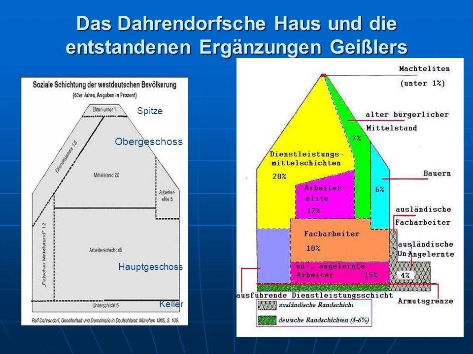 Das Dahrendorfsche Haus und die entstandenen Ergänzungen Geißlers