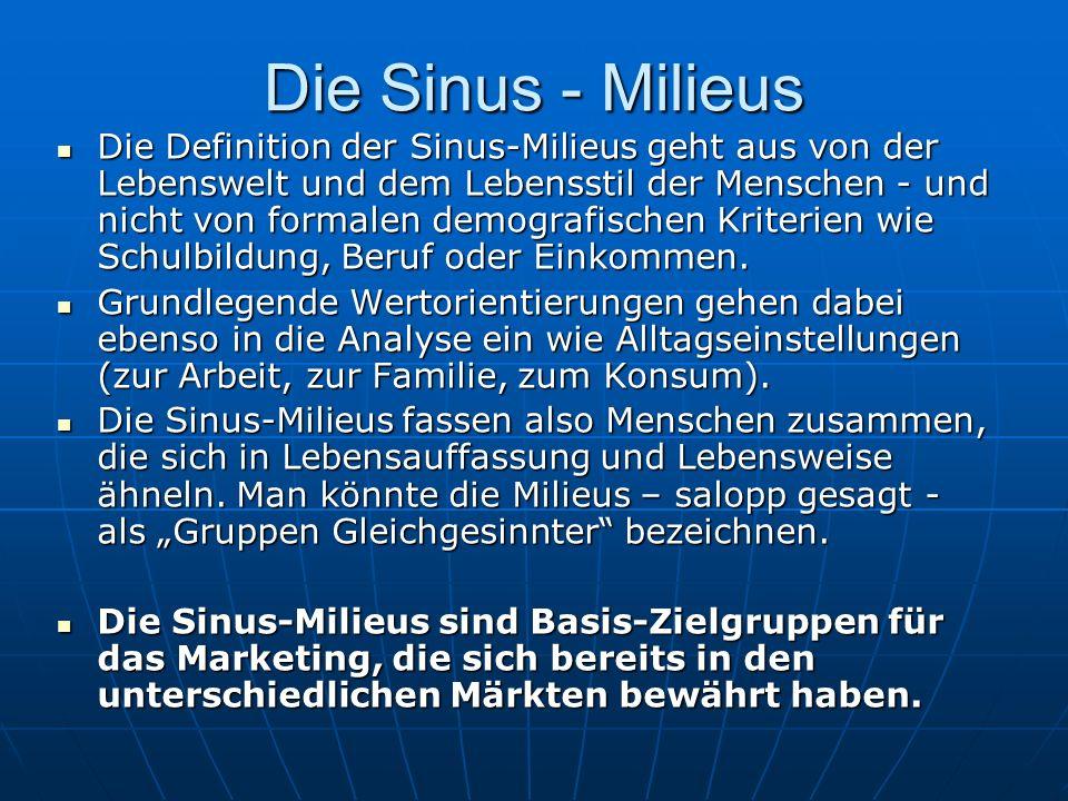 Die Sinus - Milieus