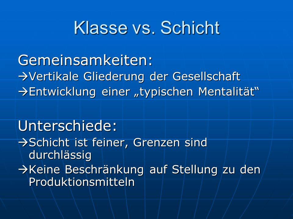 Klasse vs. Schicht Gemeinsamkeiten: Unterschiede:
