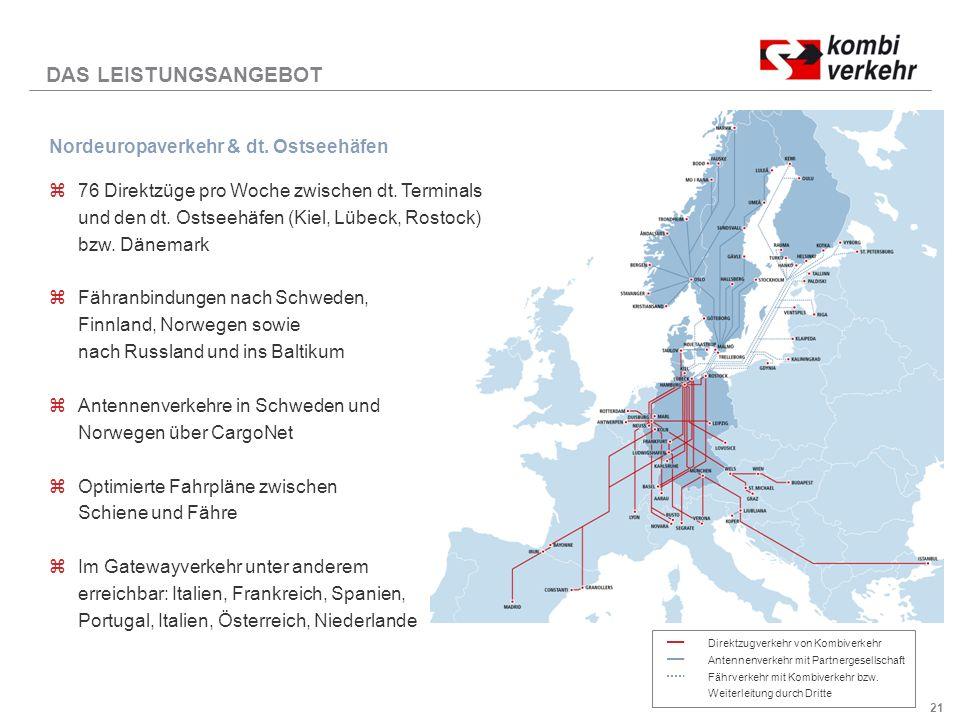 DAS LEISTUNGSANGEBOT Nordeuropaverkehr & dt. Ostseehäfen