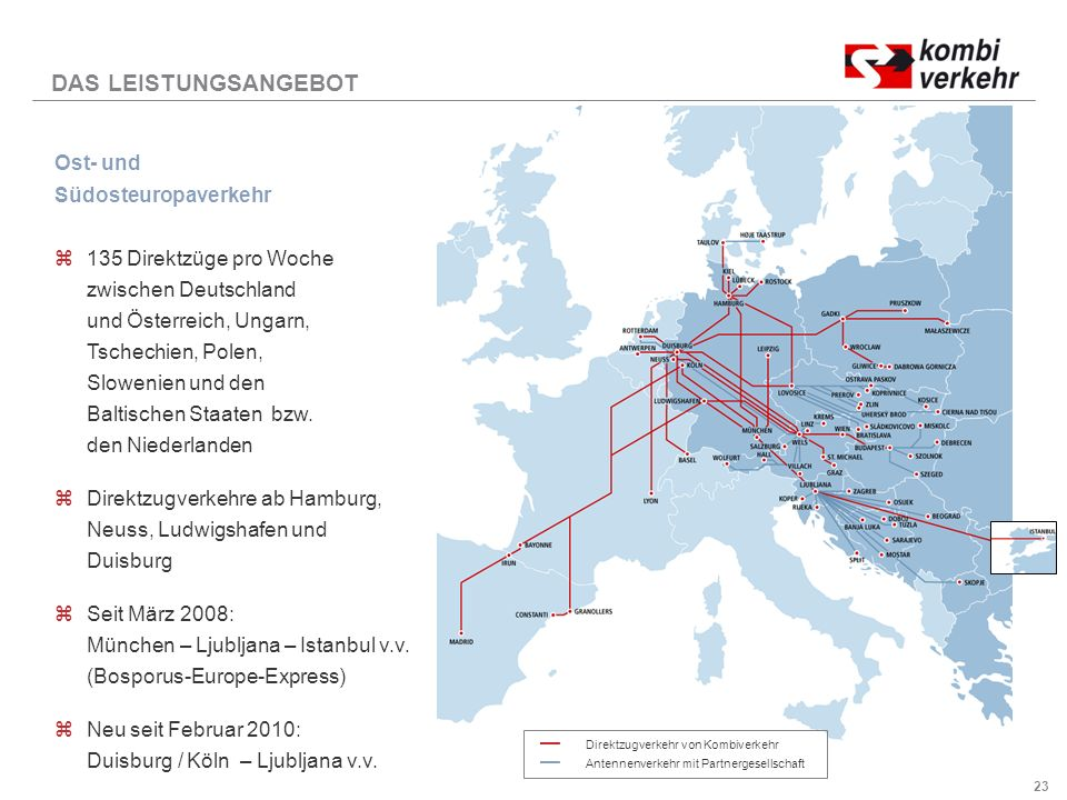 DAS LEISTUNGSANGEBOT Ost- und Südosteuropaverkehr