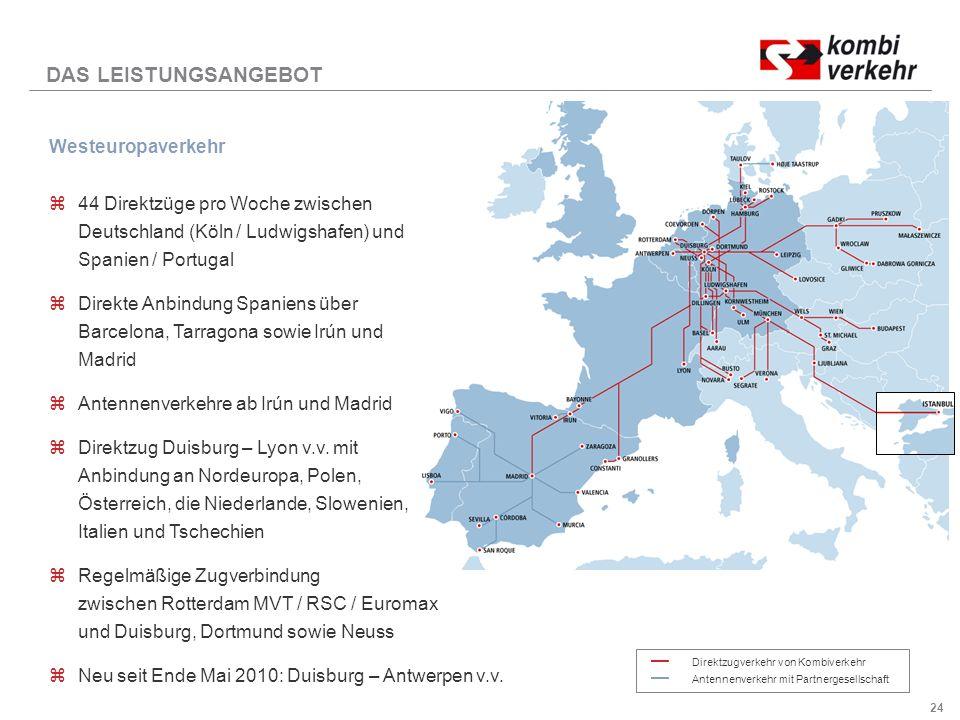 DAS LEISTUNGSANGEBOT Westeuropaverkehr
