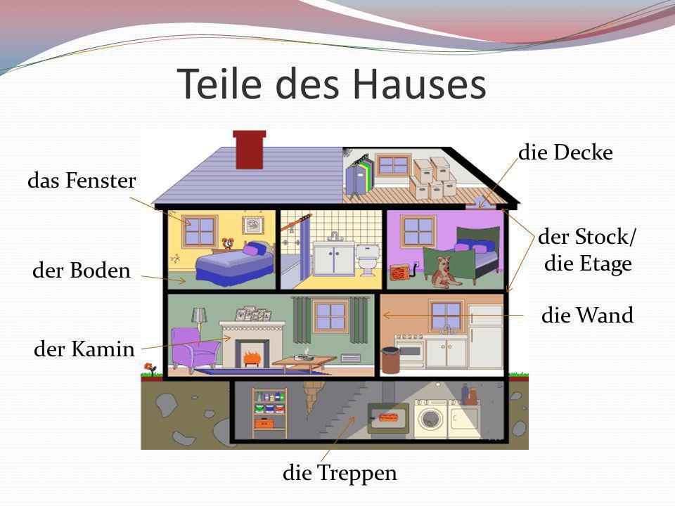 Teile des Hauses die Decke das Fenster der Stock/ die Etage der Boden