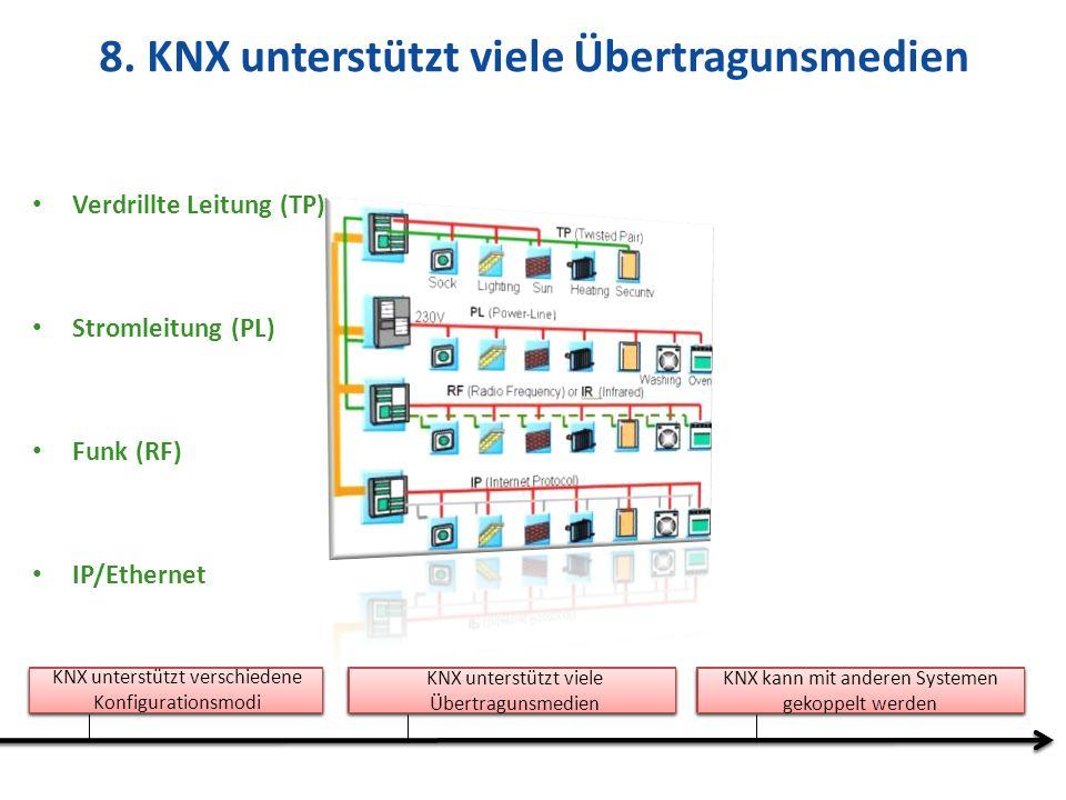 8. KNX unterstützt viele Übertragunsmedien