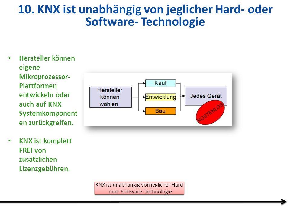 10. KNX ist unabhängig von jeglicher Hard- oder Software- Technologie