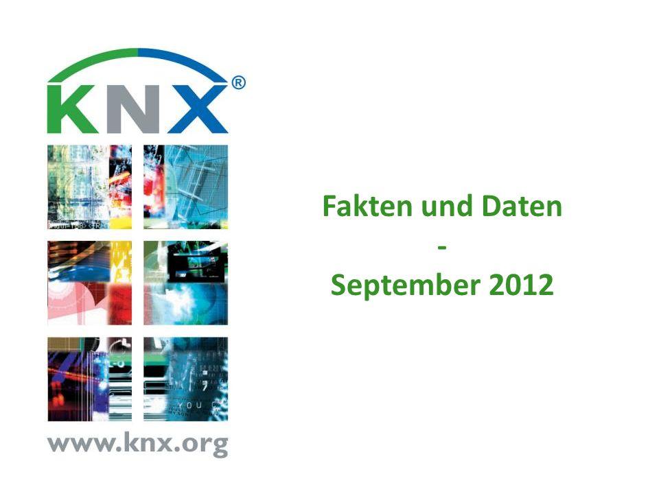 Fakten und Daten - September 2012