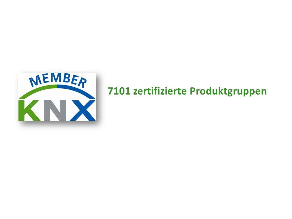 7101 zertifizierte Produktgruppen
