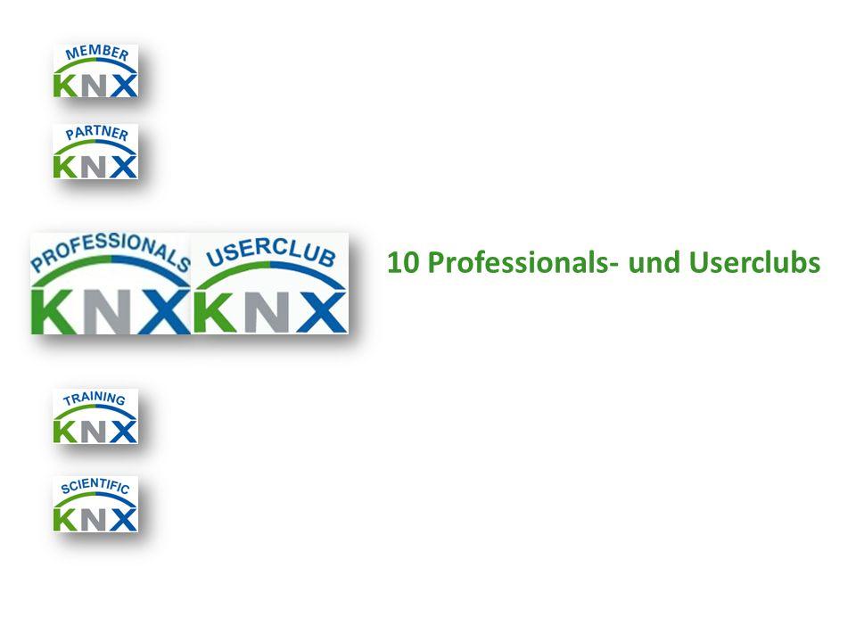 10 Professionals- und Userclubs
