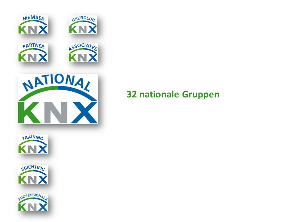 32 nationale Gruppen