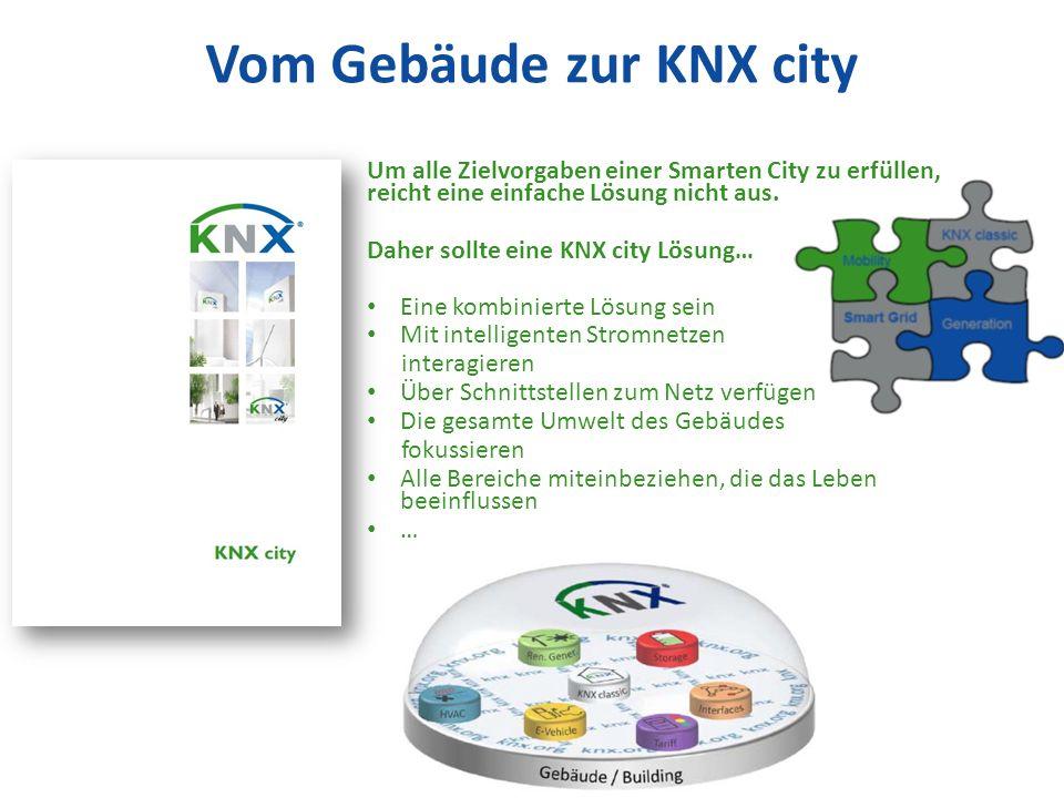 Vom Gebäude zur KNX city