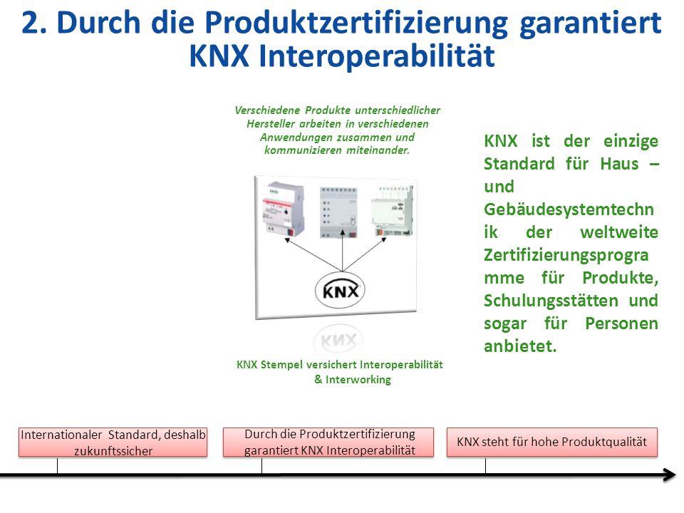 2. Durch die Produktzertifizierung garantiert KNX Interoperabilität