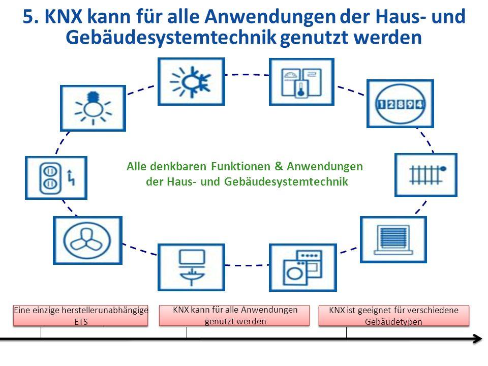 5. KNX kann für alle Anwendungen der Haus- und Gebäudesystemtechnik genutzt werden