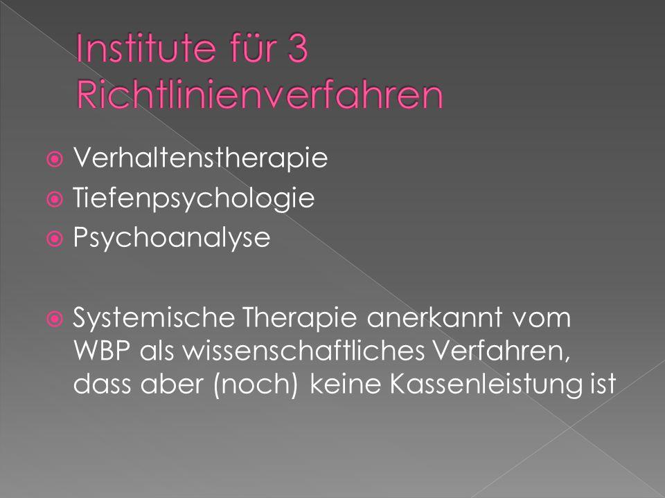 Institute für 3 Richtlinienverfahren