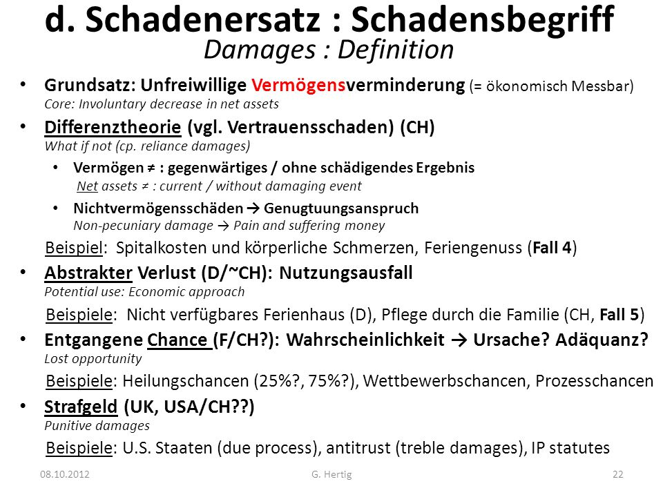 d. Schadenersatz : Schadensbegriff Damages : Definition