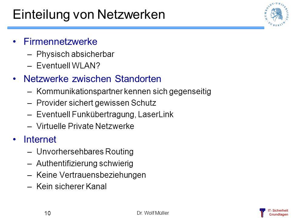 Einteilung von Netzwerken