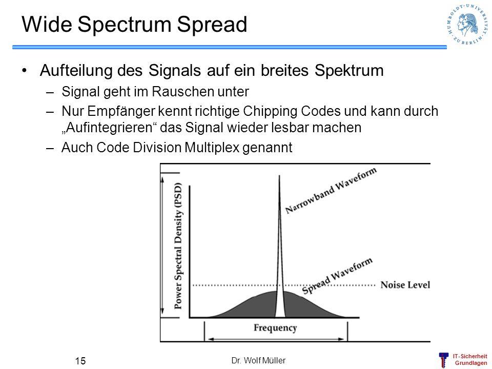 Wide Spectrum Spread Aufteilung des Signals auf ein breites Spektrum