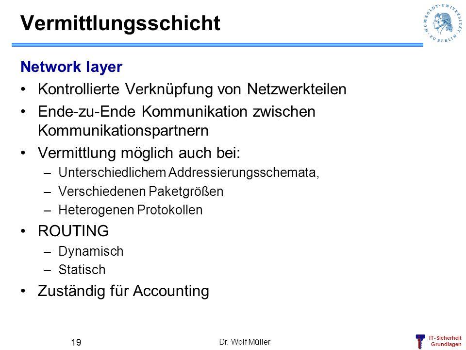 Vermittlungsschicht Network layer