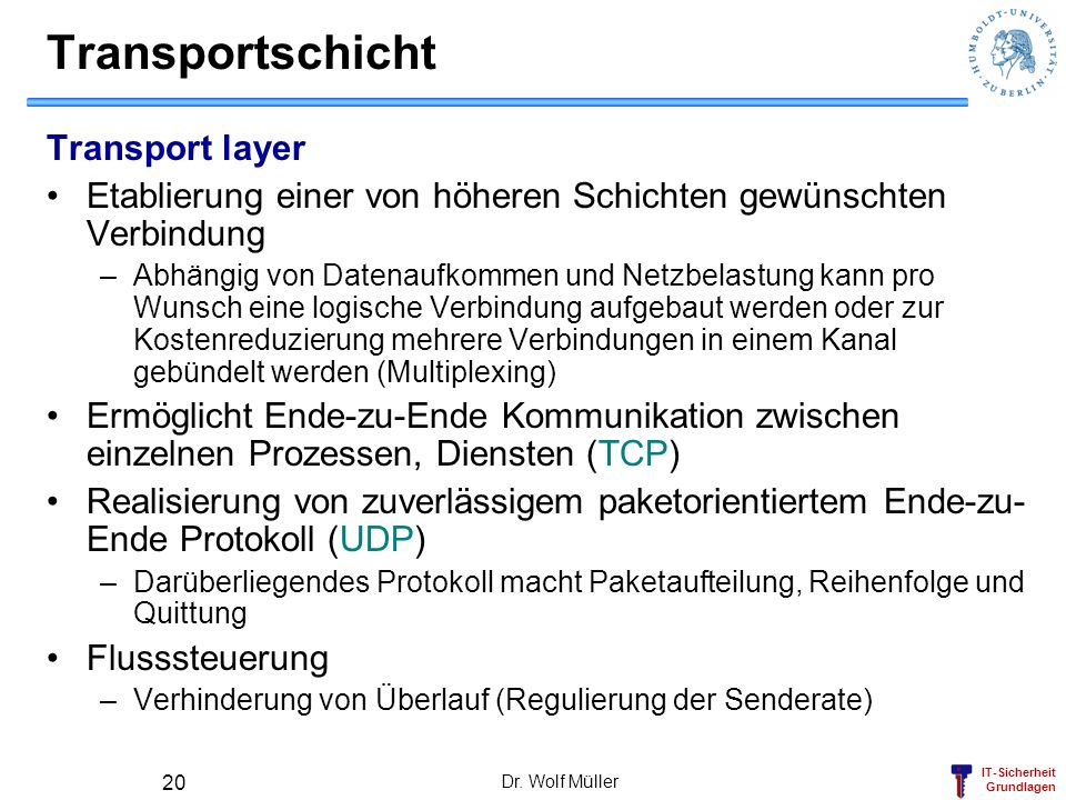 Transportschicht Transport layer