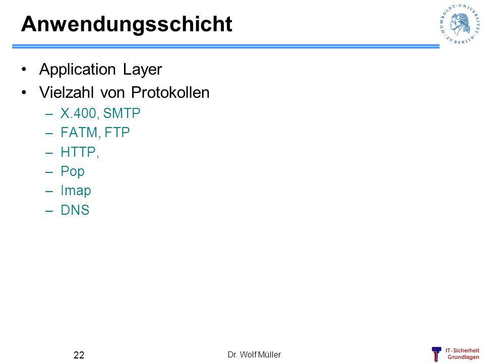 Anwendungsschicht Application Layer Vielzahl von Protokollen