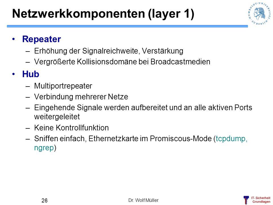 Netzwerkkomponenten (layer 1)
