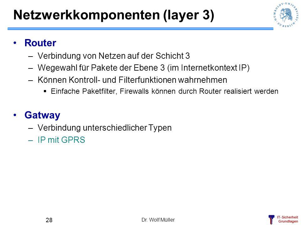Netzwerkkomponenten (layer 3)