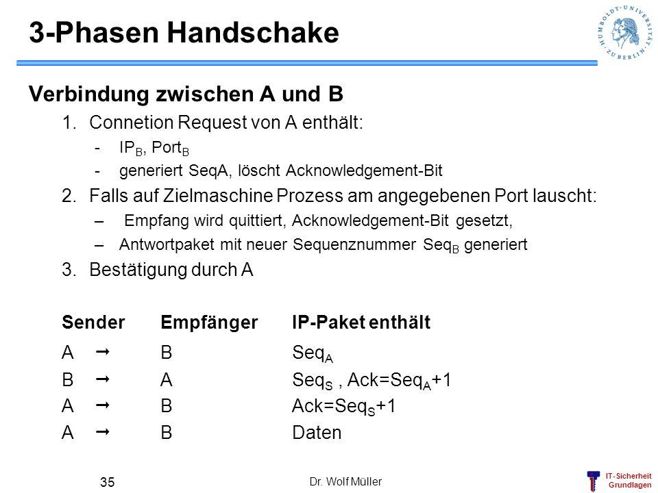 3-Phasen Handschake Verbindung zwischen A und B A  B SeqA