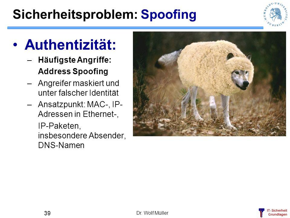 Sicherheitsproblem: Spoofing