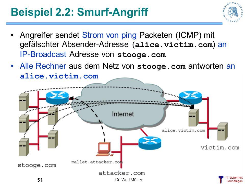 Beispiel 2.2: Smurf-Angriff