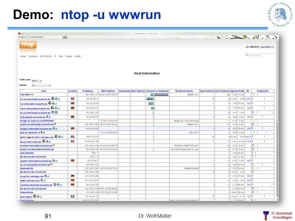 Demo: ntop -u wwwrun Dr. Wolf Müller
