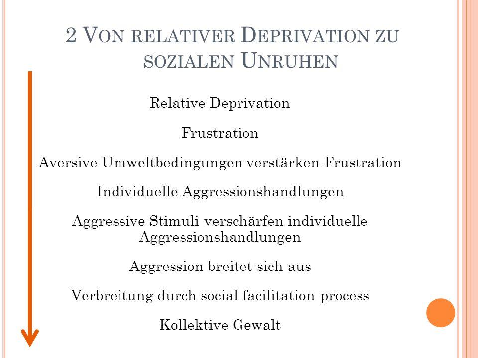 2 Von relativer Deprivation zu sozialen Unruhen