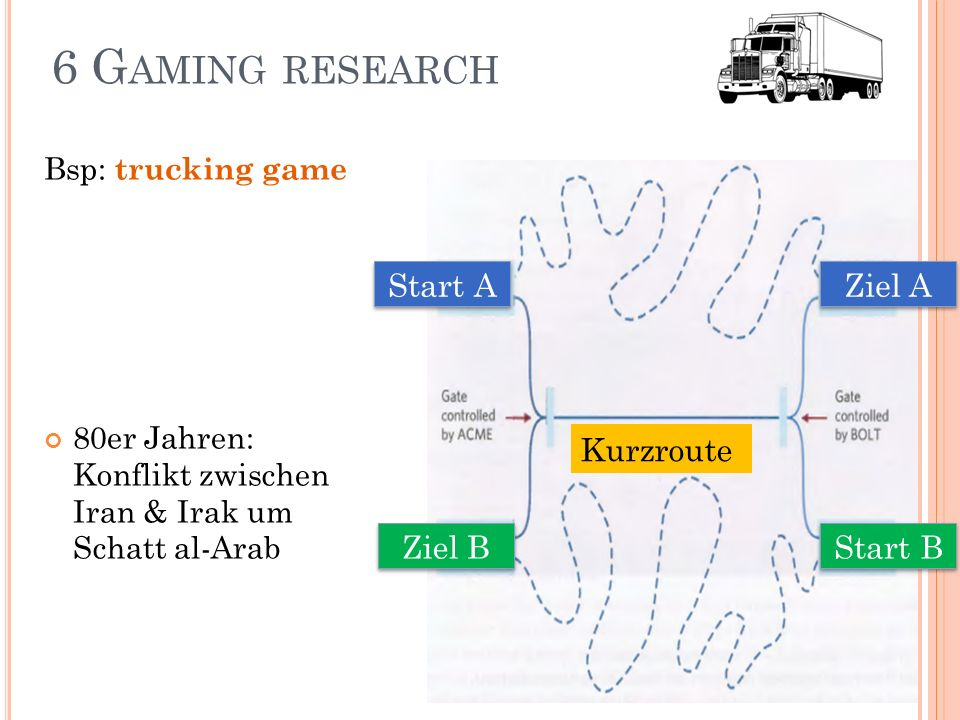 6 Gaming research Start A Ziel A Kurzroute Ziel B Start B