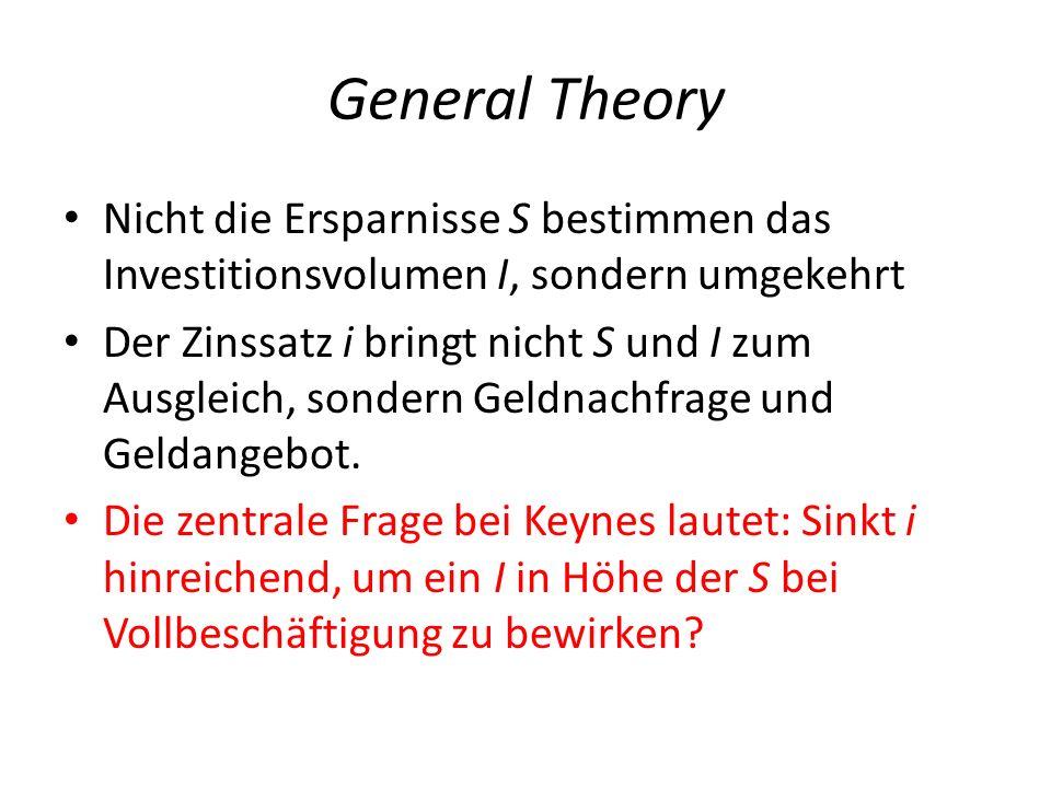 General Theory Nicht die Ersparnisse S bestimmen das Investitionsvolumen I, sondern umgekehrt.