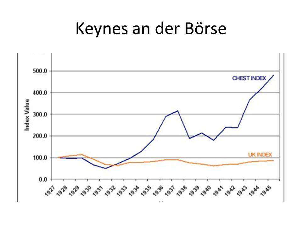 Keynes an der Börse