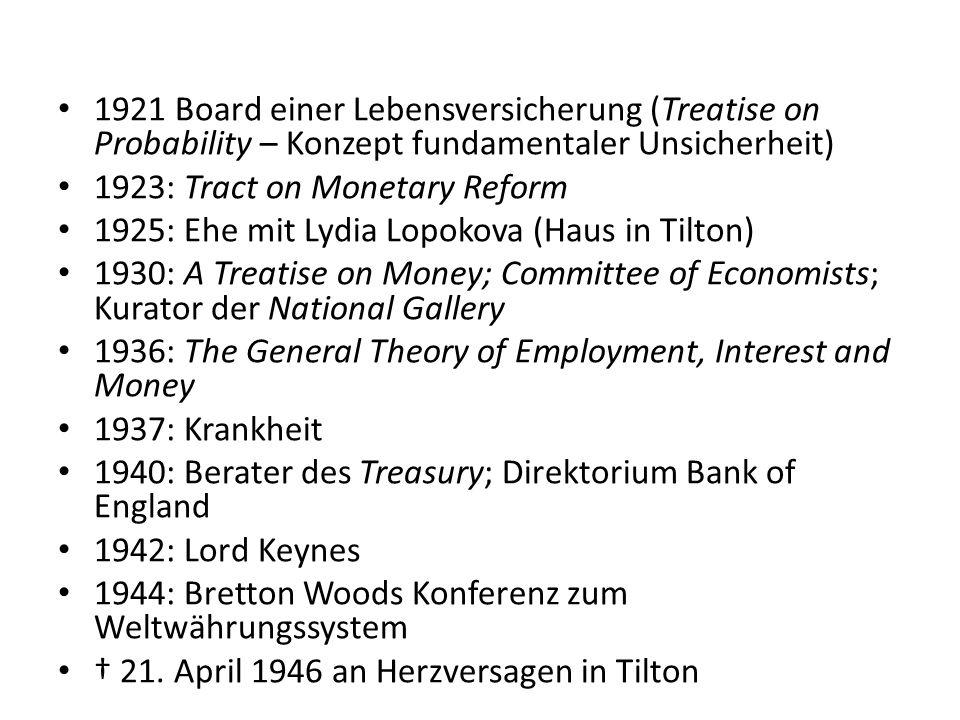 1921 Board einer Lebensversicherung (Treatise on Probability – Konzept fundamentaler Unsicherheit)