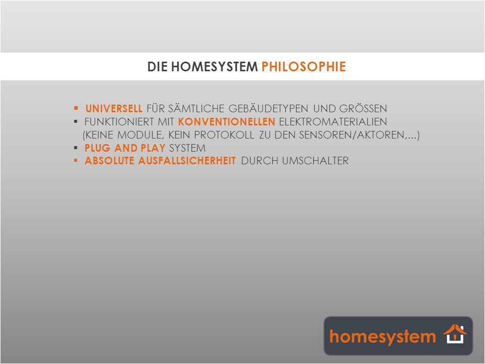 DIE HOMESYSTEM PHILOSOPHIE