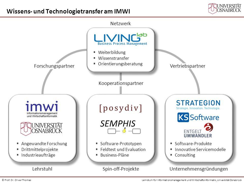 Wissens- und Technologietransfer am IMWI