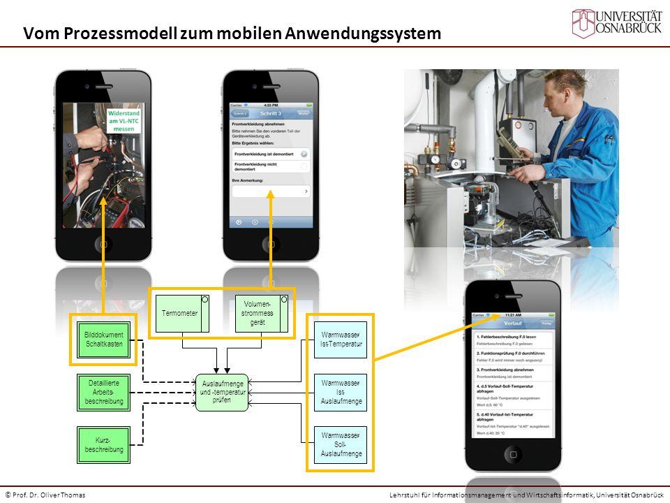 Vom Prozessmodell zum mobilen Anwendungssystem