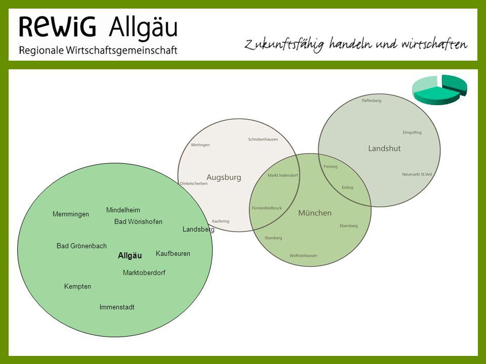 ReWig Allgäu Vortrag 28.03.2017 Roland Wiedemeyer Allgäu